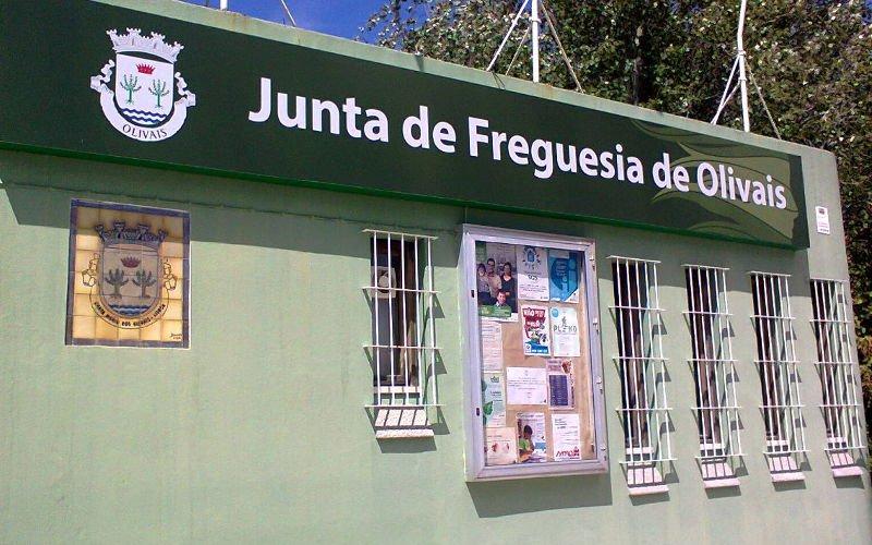 Wspieranie dzieci w Portugalii