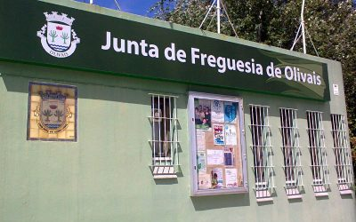 Supporting Children in Portugal